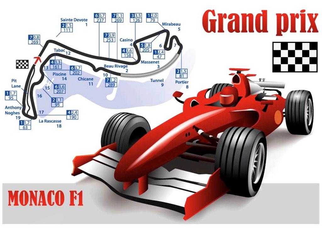 . Grand Prix Automobile de Monaco .